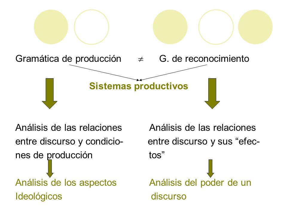 Gramática de producción G. de reconocimiento Sistemas productivos Análisis de las relaciones entre discurso y condicio- entre discurso y sus efec- nes