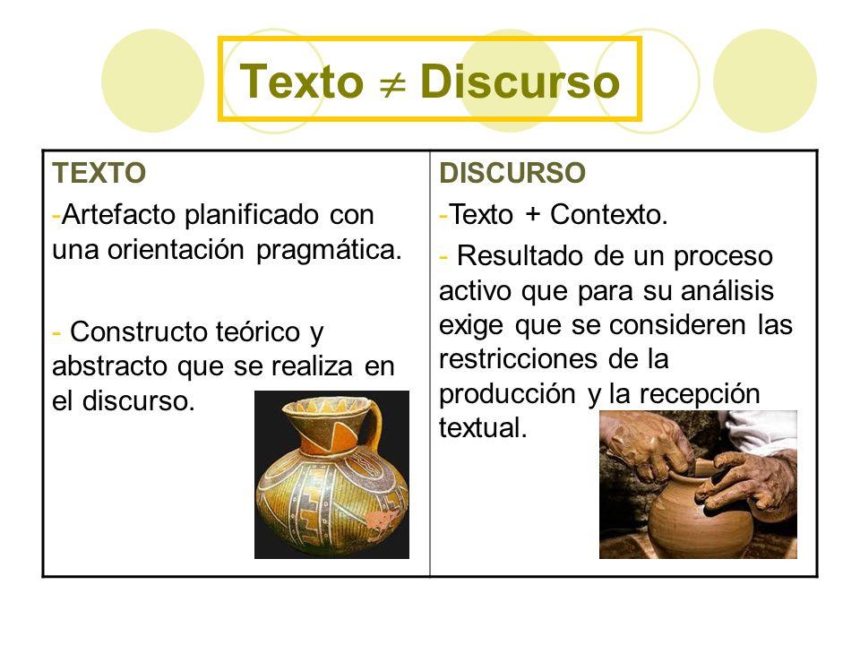 Texto Discurso TEXTO -Artefacto planificado con una orientación pragmática. - Constructo teórico y abstracto que se realiza en el discurso. DISCURSO -