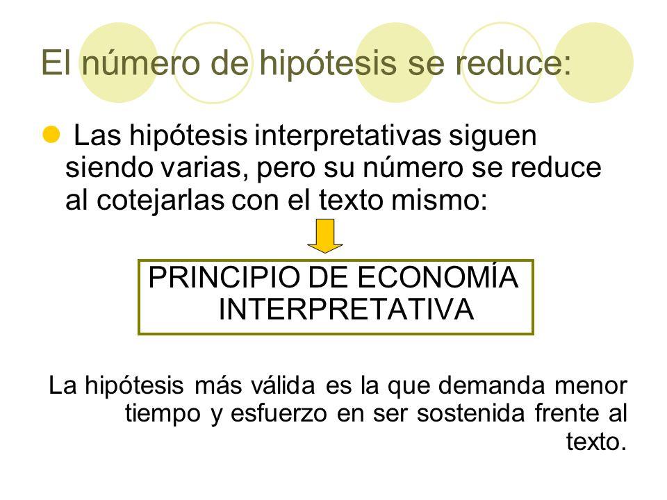 El número de hipótesis se reduce: Las hipótesis interpretativas siguen siendo varias, pero su número se reduce al cotejarlas con el texto mismo: PRINC