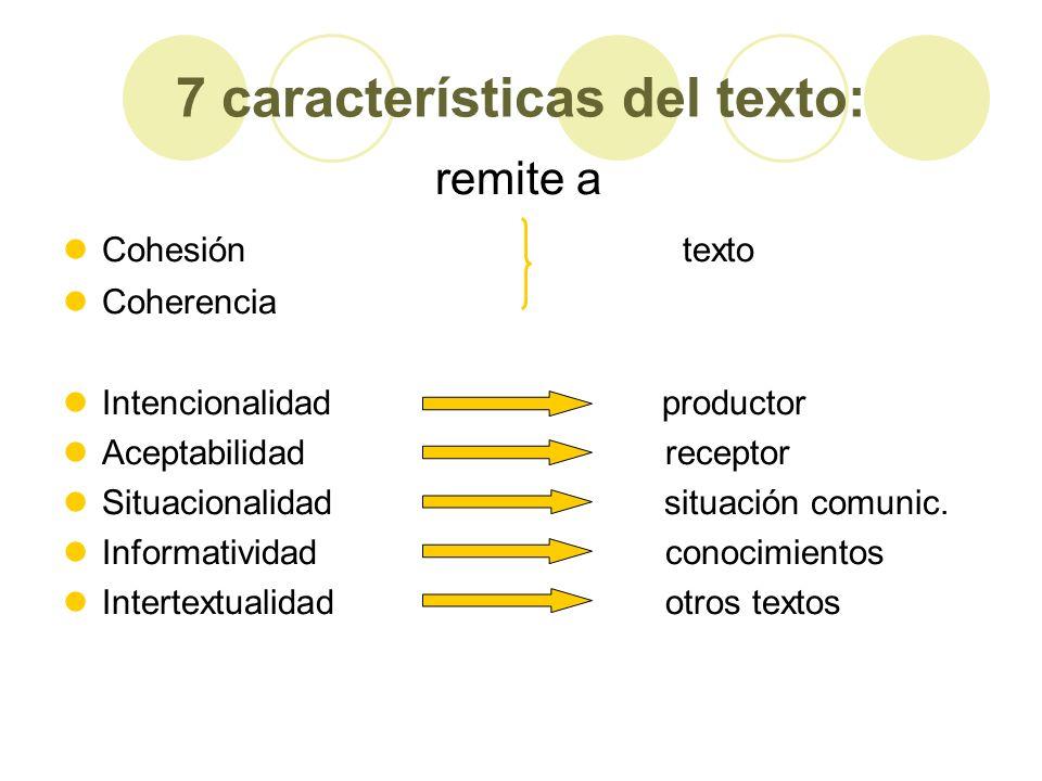 7 características del texto: remite a Cohesión texto Coherencia Intencionalidad productor Aceptabilidad receptor Situacionalidad situación comunic. In