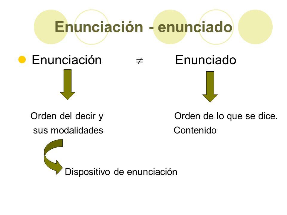 Enunciación - enunciado Enunciación Enunciado Orden del decir y Orden de lo que se dice. sus modalidades Contenido Dispositivo de enunciación