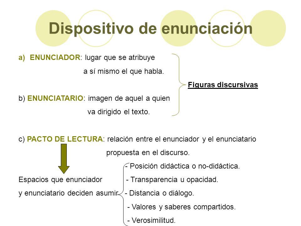 a)ENUNCIADOR: lugar que se atribuye a sí mismo el que habla. Figuras discursivas b) ENUNCIATARIO: imagen de aquel a quien va dirigido el texto. c) PAC