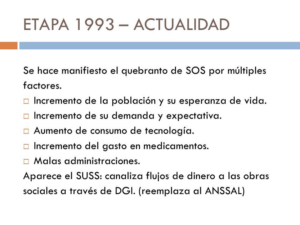 ETAPA 1993 – ACTUALIDAD Se hace manifiesto el quebranto de SOS por múltiples factores. Incremento de la población y su esperanza de vida. Incremento d