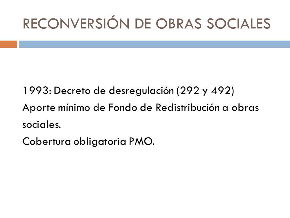 RECONVERSIÓN DE OBRAS SOCIALES 1993: Decreto de desregulación (292 y 492) Aporte mínimo de Fondo de Redistribución a obras sociales. Cobertura obligat