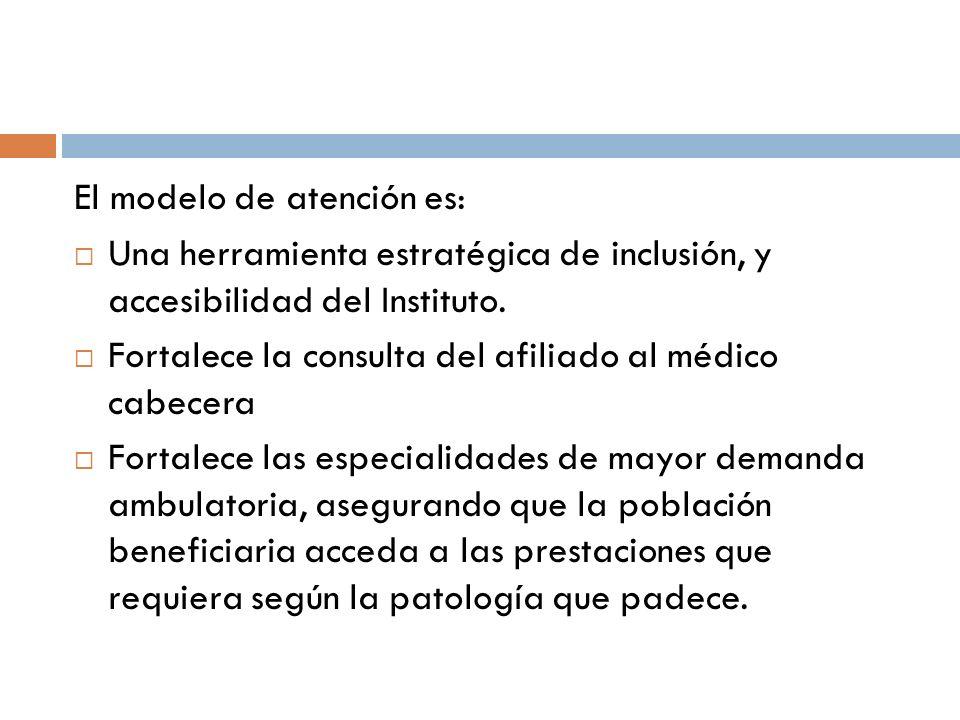 El modelo de atención es: Una herramienta estratégica de inclusión, y accesibilidad del Instituto. Fortalece la consulta del afiliado al médico cabece