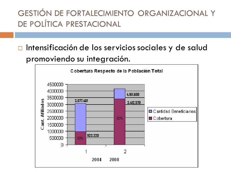GESTIÓN DE FORTALECIMIENTO ORGANIZACIONAL Y DE POLÍTICA PRESTACIONAL Intensificación de los servicios sociales y de salud promoviendo su integración.