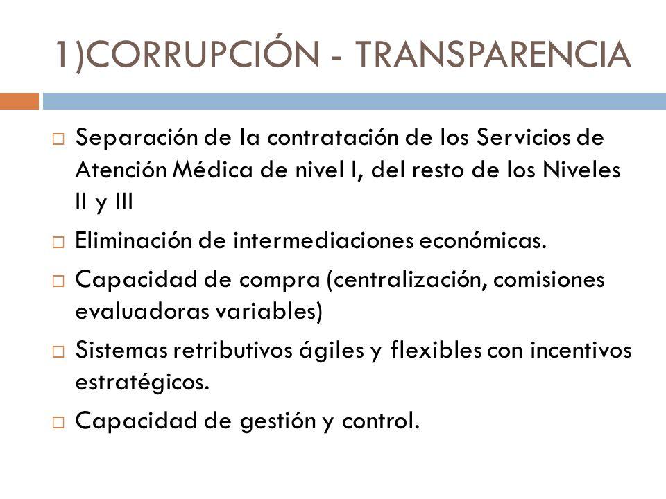 1)CORRUPCIÓN - TRANSPARENCIA Separación de la contratación de los Servicios de Atención Médica de nivel I, del resto de los Niveles II y III Eliminaci