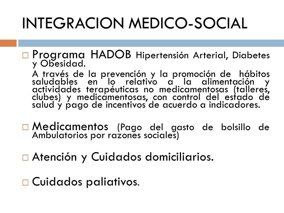 INTEGRACION MEDICO-SOCIAL Programa HADOB Hipertensión Arterial, Diabetes y Obesidad. A través de la prevención y la promoción de hábitos saludables en