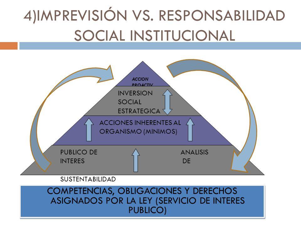 4)IMPREVISIÓN VS. RESPONSABILIDAD SOCIAL INSTITUCIONAL COMPETENCIAS, OBLIGACIONES Y DERECHOS ASIGNADOS POR LA LEY (SERVICIO DE INTERES PUBLICO) ACCION