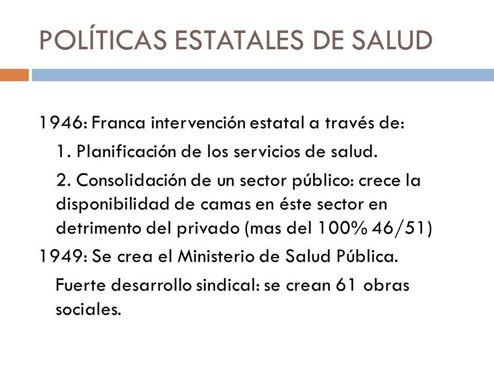 POLÍTICAS ESTATALES DE SALUD 1946: Franca intervención estatal a través de: 1. Planificación de los servicios de salud. 2. Consolidación de un sector