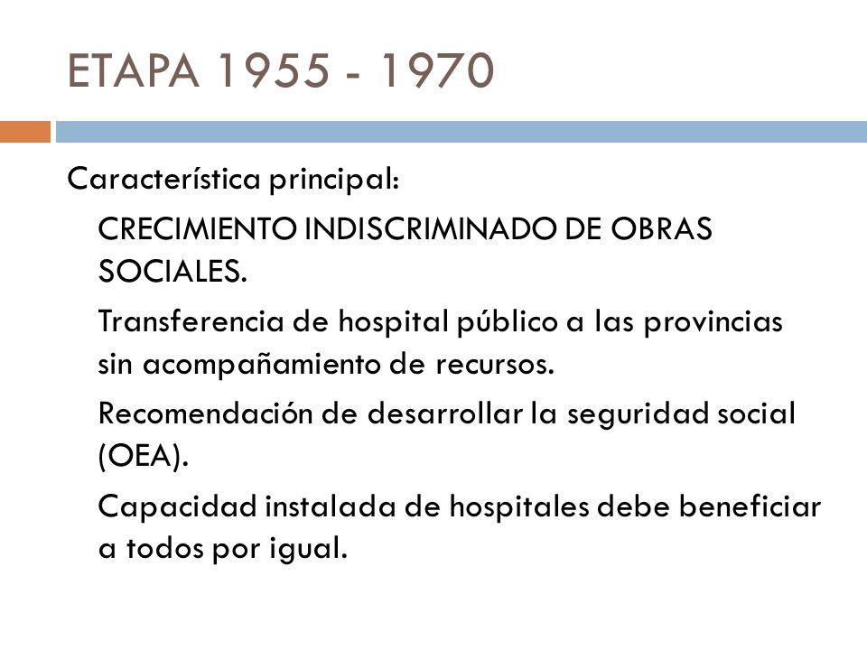ETAPA 1955 - 1970 Característica principal: CRECIMIENTO INDISCRIMINADO DE OBRAS SOCIALES. Transferencia de hospital público a las provincias sin acomp