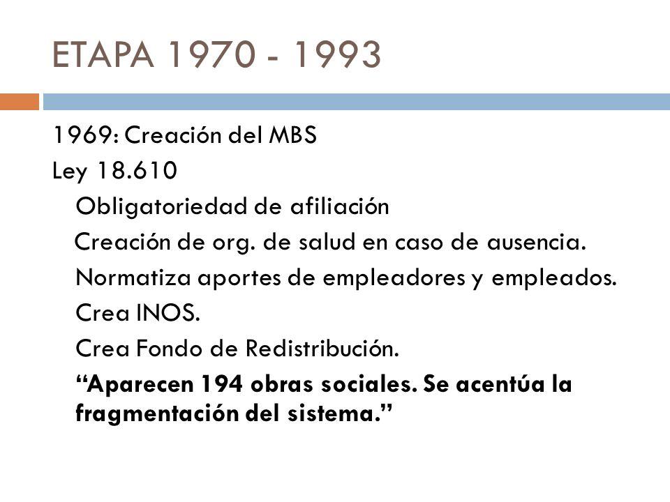 ETAPA 1970 - 1993 1969: Creación del MBS Ley 18.610 Obligatoriedad de afiliación Creación de org. de salud en caso de ausencia. Normatiza aportes de e