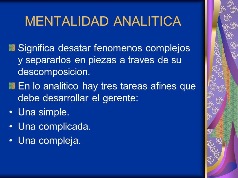 MENTALIDAD ANALITICA Significa desatar fenomenos complejos y separarlos en piezas a traves de su descomposicion. En lo analitico hay tres tareas afine