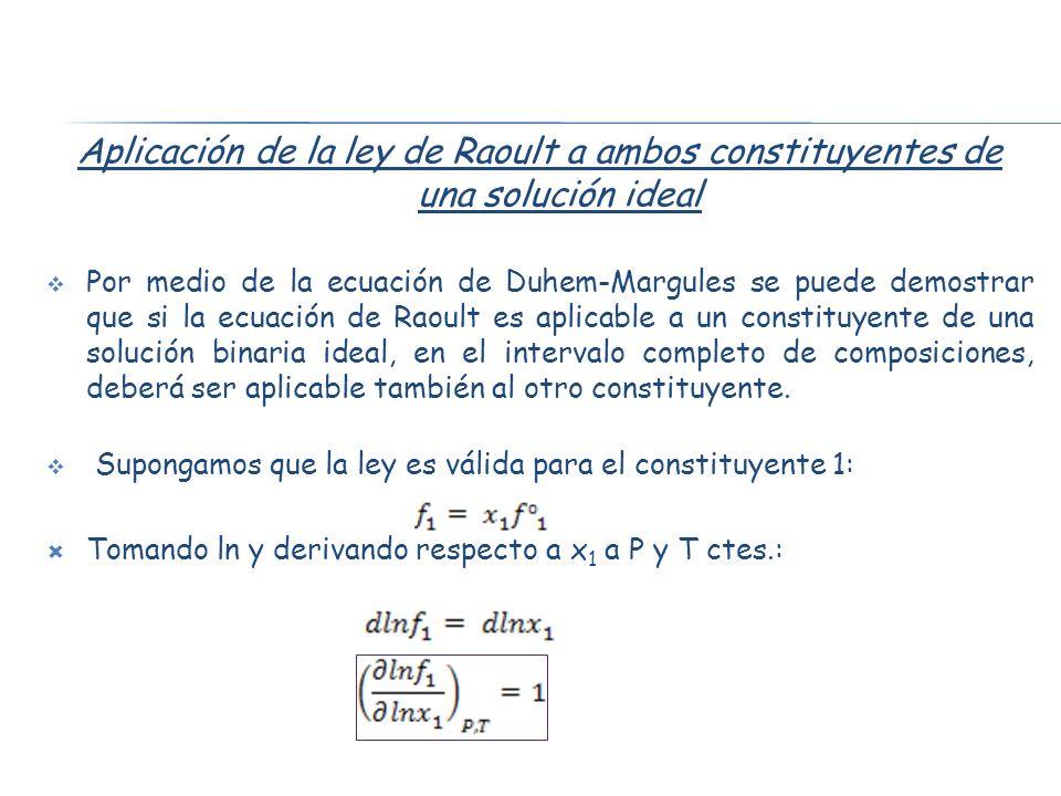 Aplicación de la ley de Raoult a ambos constituyentes de una solución ideal Por medio de la ecuación de Duhem-Margules se puede demostrar que si la ec