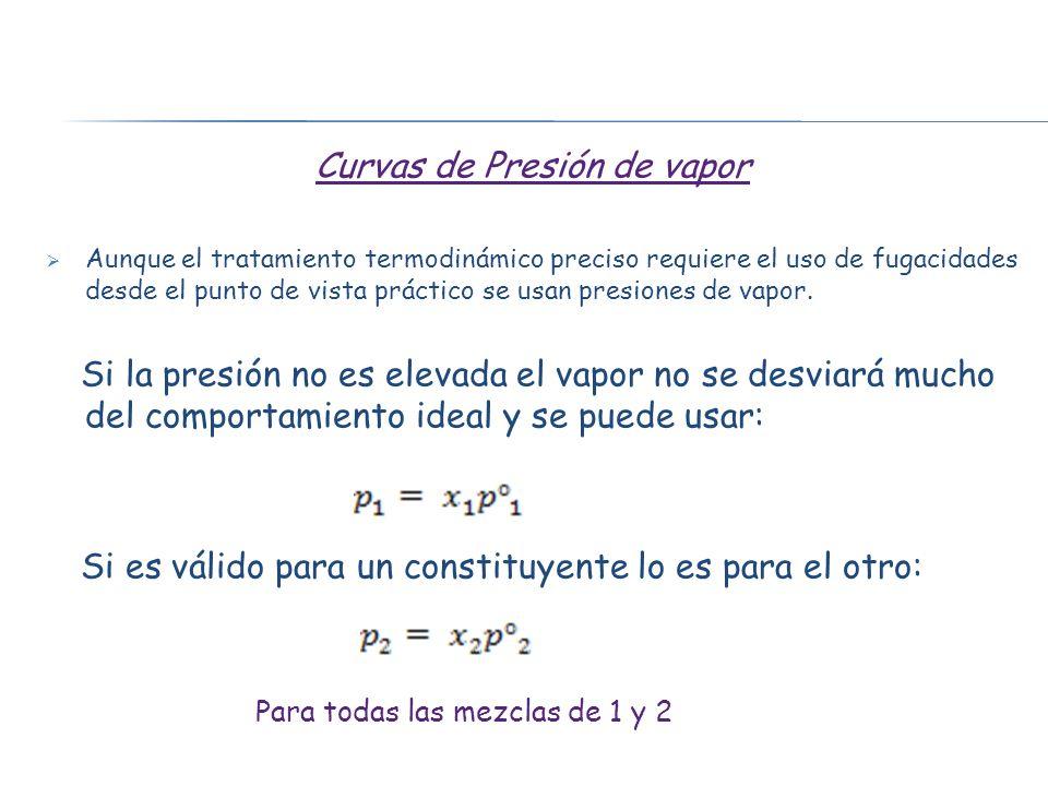 Curvas de Presión de vapor Aunque el tratamiento termodinámico preciso requiere el uso de fugacidades desde el punto de vista práctico se usan presion