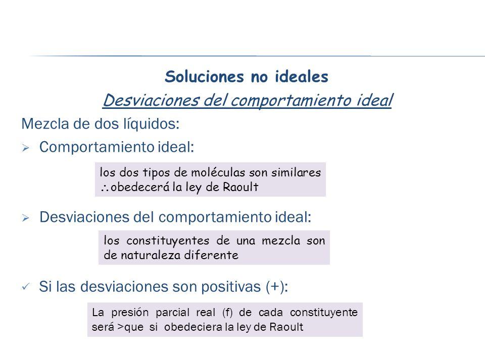 Soluciones no ideales Desviaciones del comportamiento ideal Mezcla de dos líquidos: Comportamiento ideal: Desviaciones del comportamiento ideal: Si la