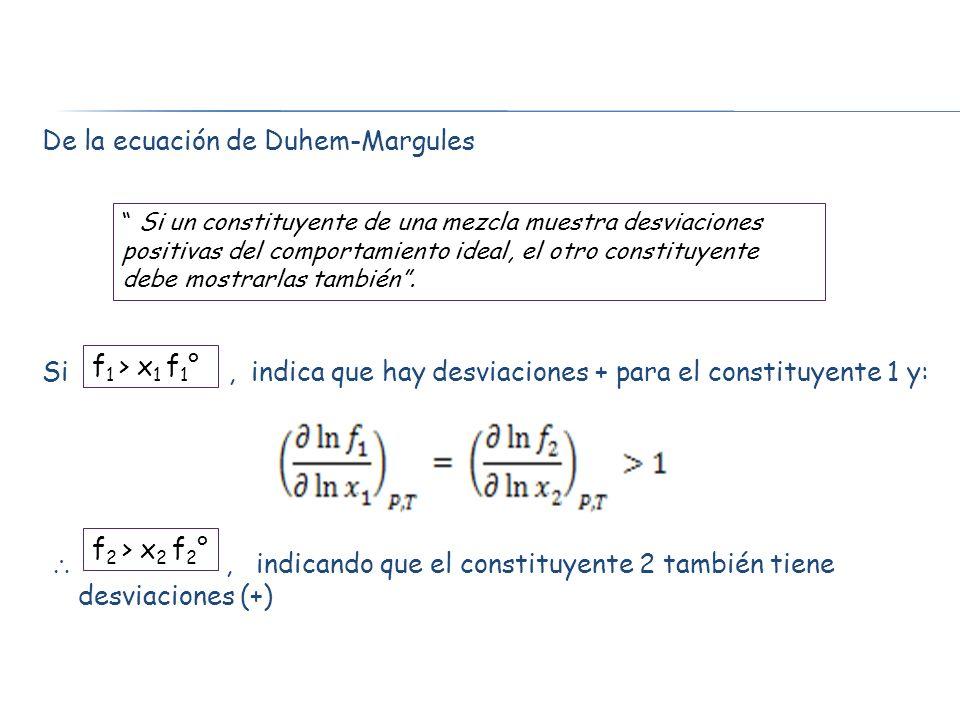 De la ecuación de Duhem-Margules Si, indica que hay desviaciones + para el constituyente 1 y:, indicando que el constituyente 2 también tiene desviaci