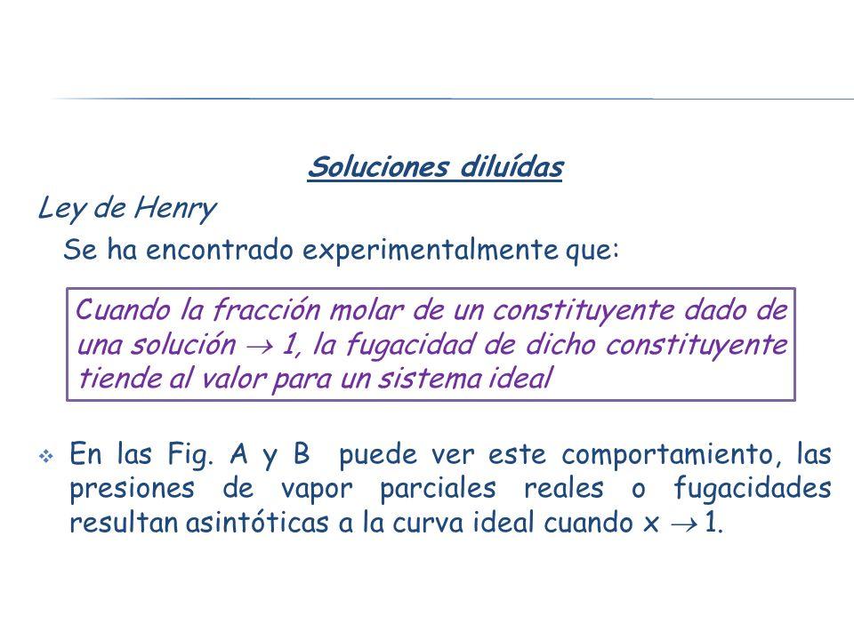 Soluciones diluídas Ley de Henry Se ha encontrado experimentalmente que: En las Fig. A y B puede ver este comportamiento, las presiones de vapor parci