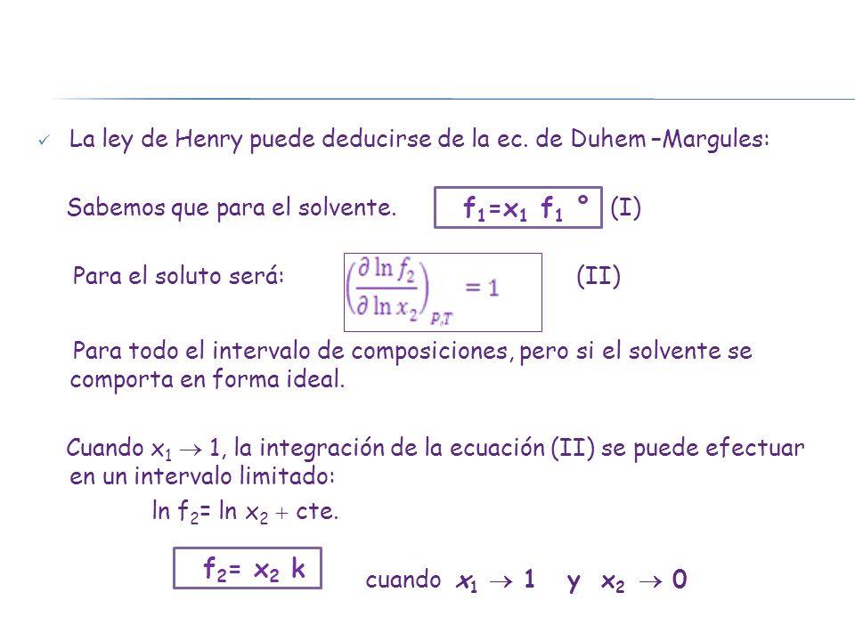 La ley de Henry puede deducirse de la ec. de Duhem –Margules: Sabemos que para el solvente. (I) Para el soluto será: (II) Para todo el intervalo de co