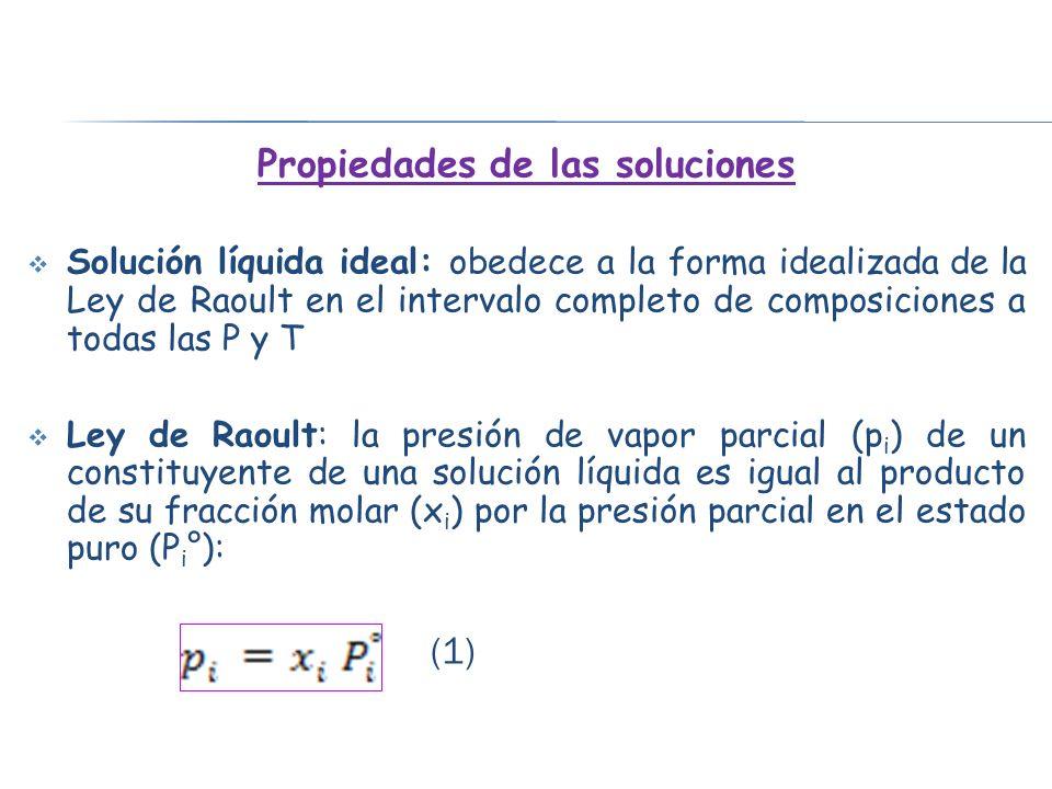 Propiedades de las soluciones Solución líquida ideal: obedece a la forma idealizada de la Ley de Raoult en el intervalo completo de composiciones a to