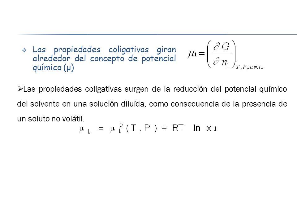 Las propiedades coligativas giran alrededor del concepto de potencial químico (μ) Las propiedades coligativas surgen de la reducción del potencial quí