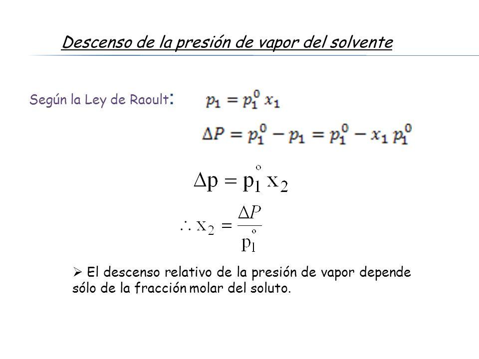 Según la Ley de Raoult : Descenso de la presión de vapor del solvente El descenso relativo de la presión de vapor depende sólo de la fracción molar de