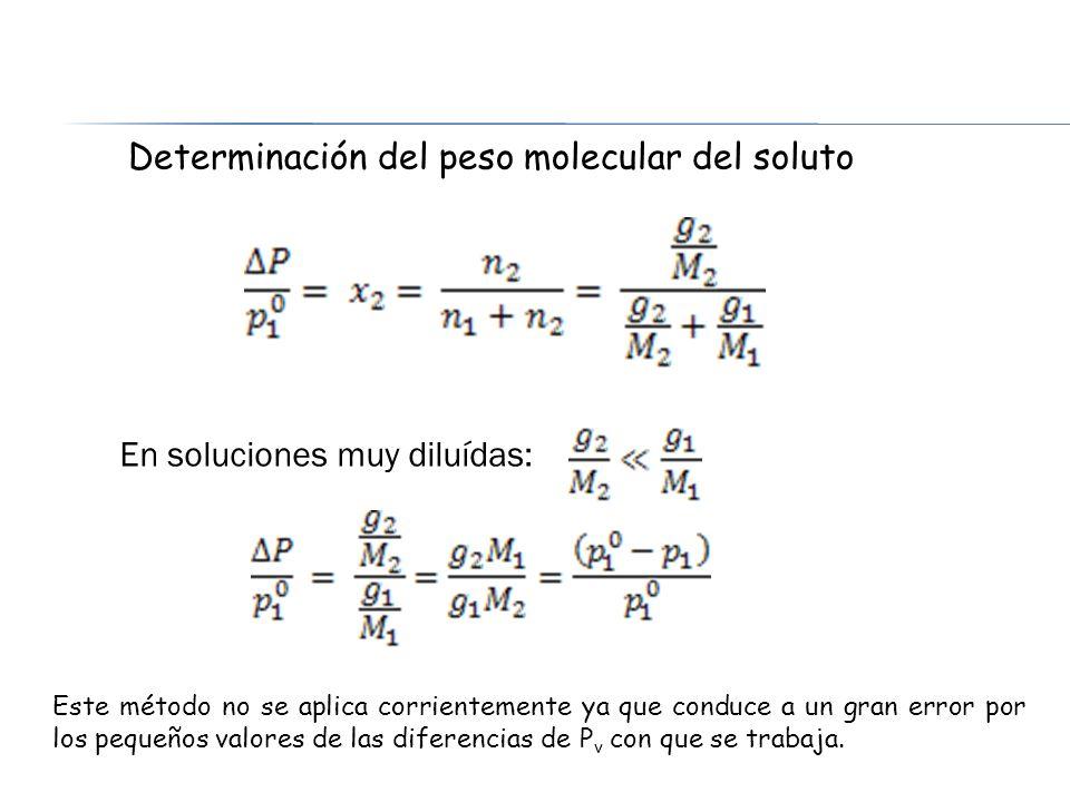Determinación del peso molecular del soluto En soluciones muy diluídas: Este método no se aplica corrientemente ya que conduce a un gran error por los
