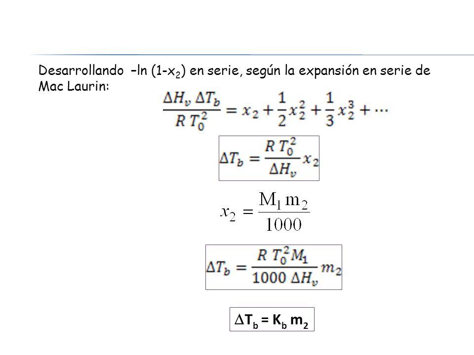Desarrollando –ln (1-x 2 ) en serie, según la expansión en serie de Mac Laurin: T b = K b m 2