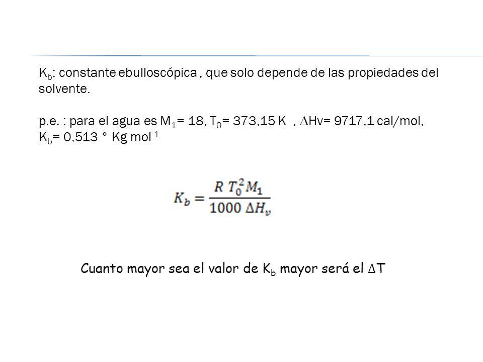 K b : constante ebulloscópica, que solo depende de las propiedades del solvente. p.e. : para el agua es M 1 = 18, T 0 = 373,15 K, Hv= 9717,1 cal/mol,