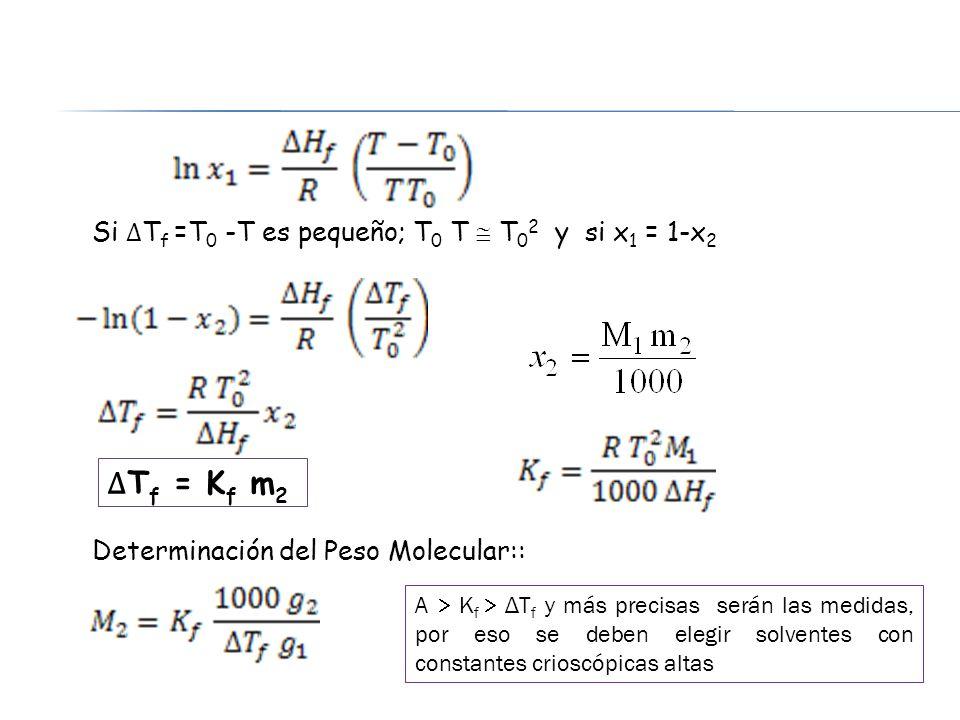 Si T f =T 0 -T es pequeño; T 0 T T 0 2 y si x 1 = 1-x 2 Determinación del Peso Molecular:: T f = K f m 2 A K f ΔT f y más precisas serán las medidas,