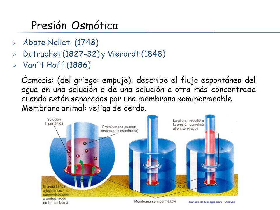 Abate Nollet: (1748) Dutruchet (1827-32) y Vierordt (1848) Van´t Hoff (1886) Presión Osmótica Ósmosis: (del griego: empuje): describe el flujo espontá
