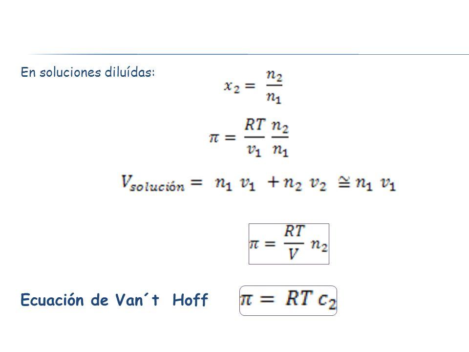 En soluciones diluídas: Ecuación de Van´t Hoff
