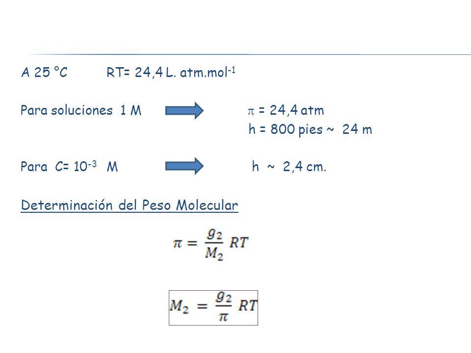 A 25 °C RT= 24,4 L. atm.mol -1 Para soluciones 1 M = 24,4 atm h = 800 pies ~ 24 m Para C= 10 -3 M h ~ 2,4 cm. Determinación del Peso Molecular