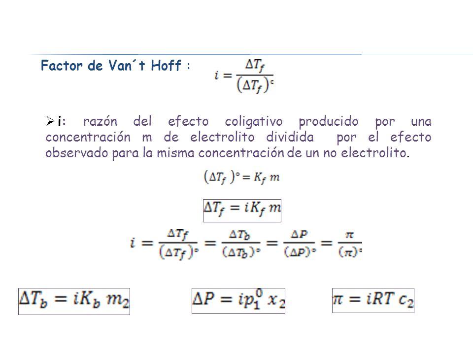 Factor de Van´t Hoff : i: razón del efecto coligativo producido por una concentración m de electrolito dividida por el efecto observado para la misma