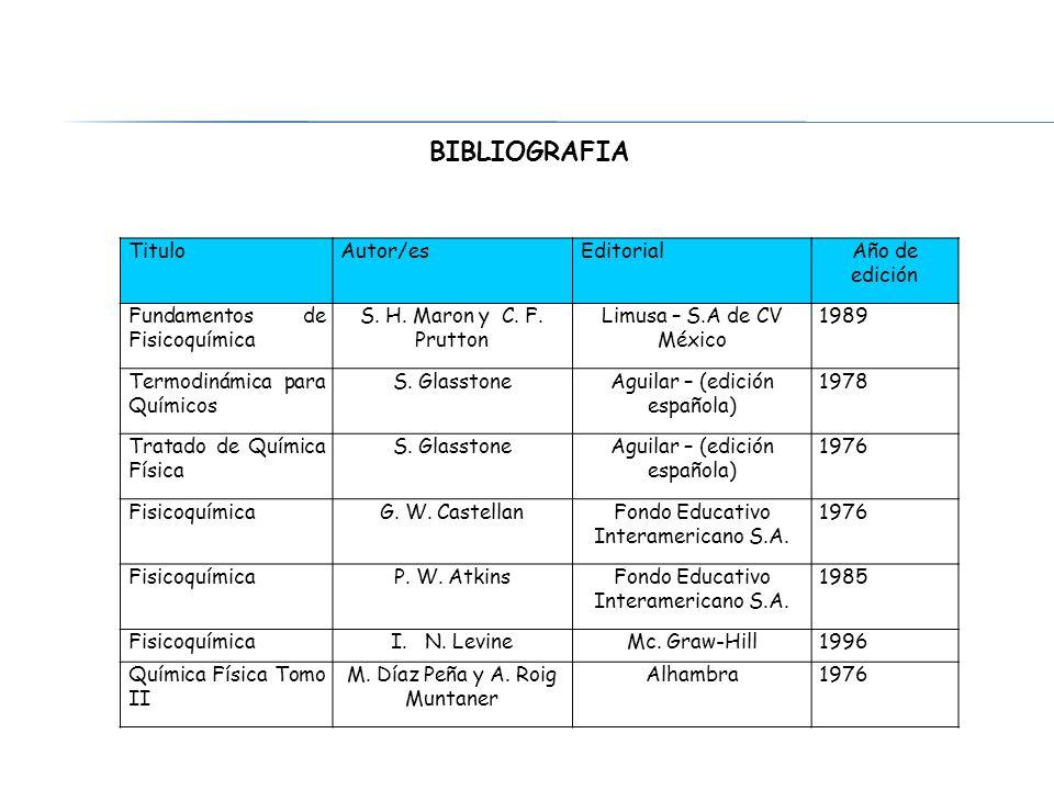TituloAutor/esEditorialAño de edición Fundamentos de Fisicoquímica S. H. Maron y C. F. Prutton Limusa – S.A de CV México 1989 Termodinámica para Quími