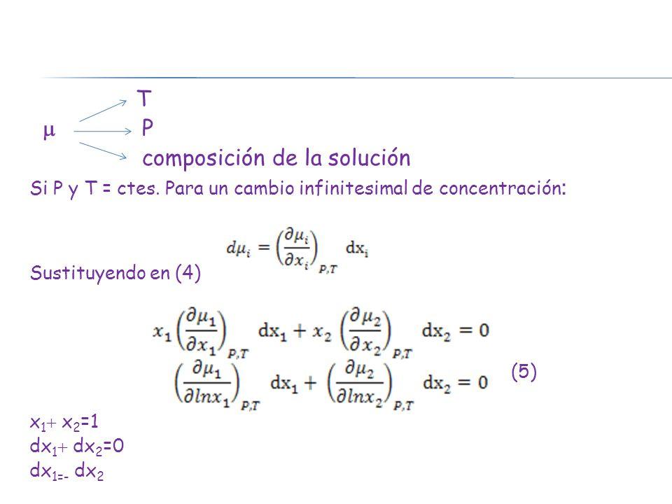 T P composición de la solución Si P y T = ctes. Para un cambio infinitesimal de concentración : Sustituyendo en (4) (5) x 1 x 2 =1 dx 1 dx 2 =0 dx 1=-