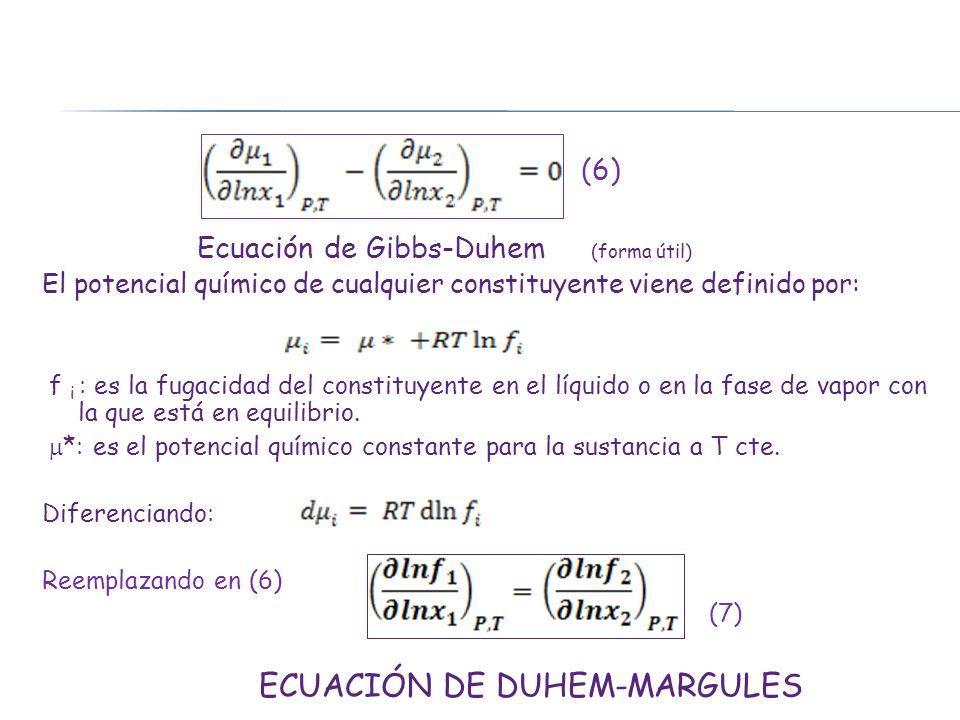 (6) Ecuación de Gibbs-Duhem (forma útil) El potencial químico de cualquier constituyente viene definido por: f i : es la fugacidad del constituyente e