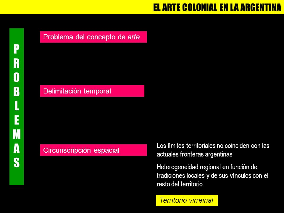 Los límites territoriales no coinciden con las actuales fronteras argentinas Heterogeneidad regional en función de tradiciones locales y de sus víncul