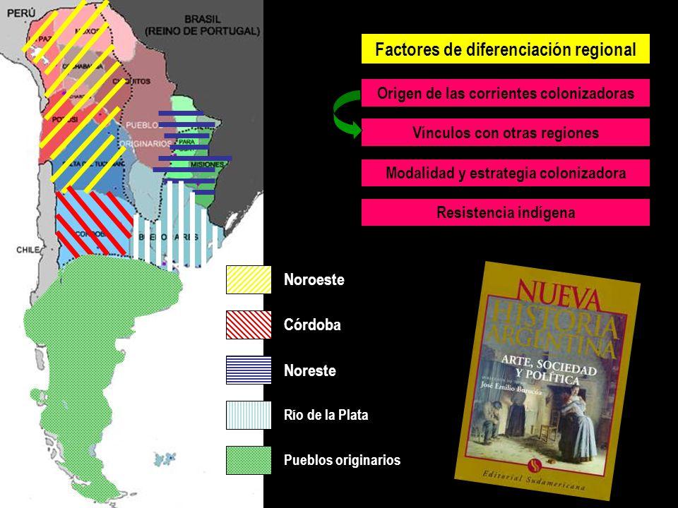 Noroeste Córdoba Noreste Río de la Plata Pueblos originarios Factores de diferenciación regional Origen de las corrientes colonizadoras Vínculos con o