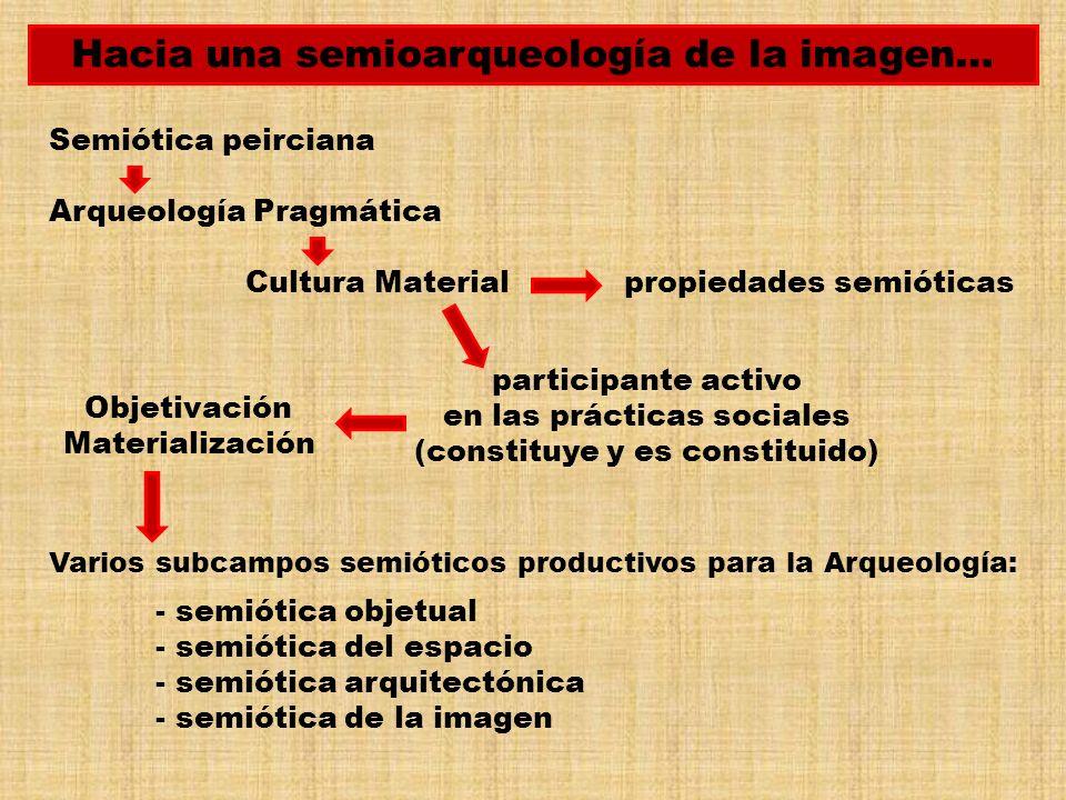 Semiótica peirciana Arqueología Pragmática Cultura Material propiedades semióticas Hacia una semioarqueología de la imagen… participante activo en las