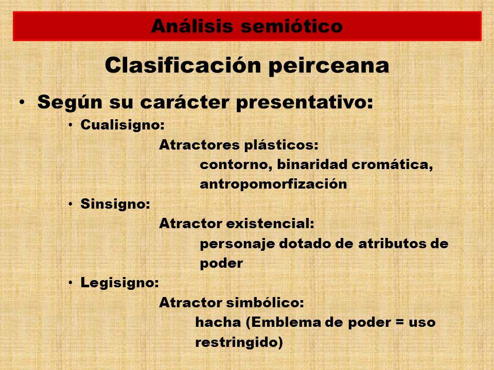 Clasificación peirceana Según su carácter presentativo: Cualisigno: Atractores plásticos: contorno, binaridad cromática, antropomorfización Sinsigno: