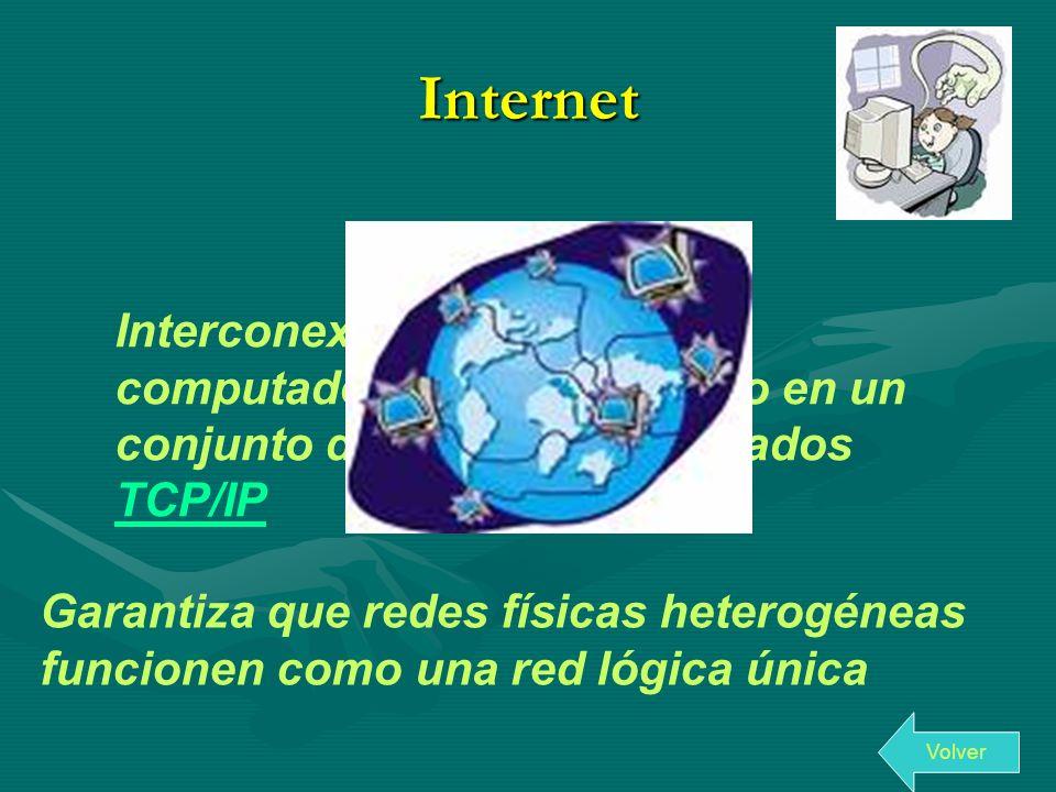 Interconexión de redes de computadoras implementado en un conjunto de protocolos llamados TCP/IPInternet Garantiza que redes físicas heterogéneas func