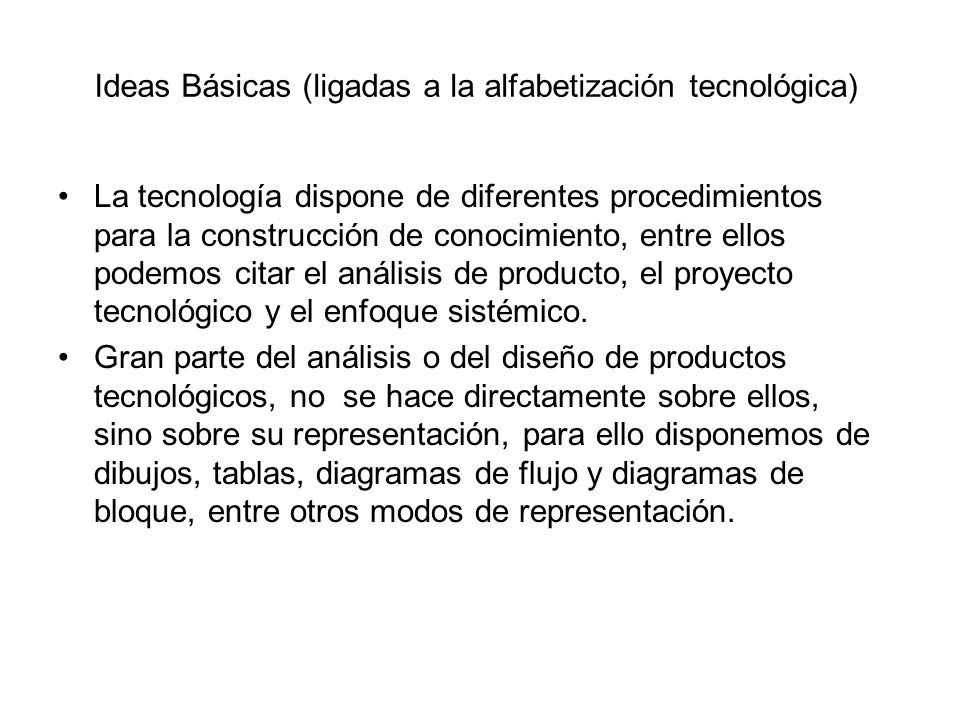 Ideas Básicas (ligadas a la alfabetización tecnológica) La tecnología dispone de diferentes procedimientos para la construcción de conocimiento, entre