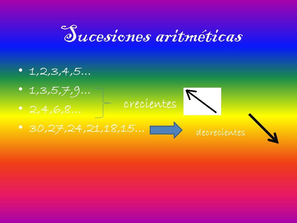 Cálculos de los primeros n términos de la sucesión geométrica 5, 15, 45, 135, 405...