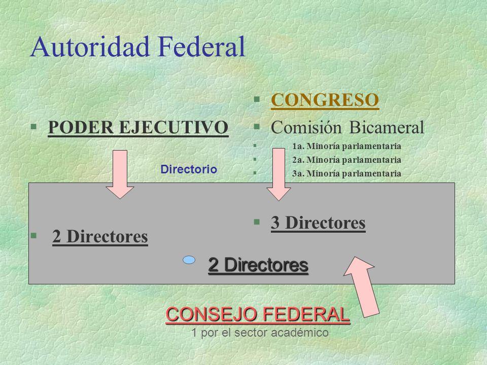 Autoridad Federal §PODER EJECUTIVO § 2 Directores §CONGRESO §Comisión Bicameral § 1a.