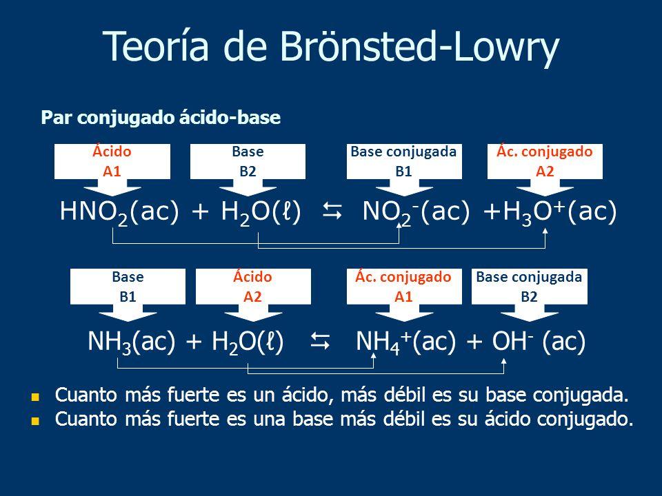 Cuanto más fuerte es un ácido, más débil es su base conjugada. Cuanto más fuerte es una base más débil es su ácido conjugado. NH 3 (ac) + H 2 O() NH 4