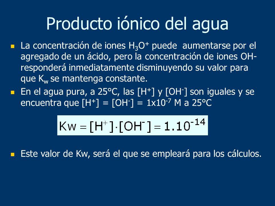 La concentración de iones H 3 O + puede aumentarse por el agregado de un ácido, pero la concentración de iones OH- responderá inmediatamente disminuye