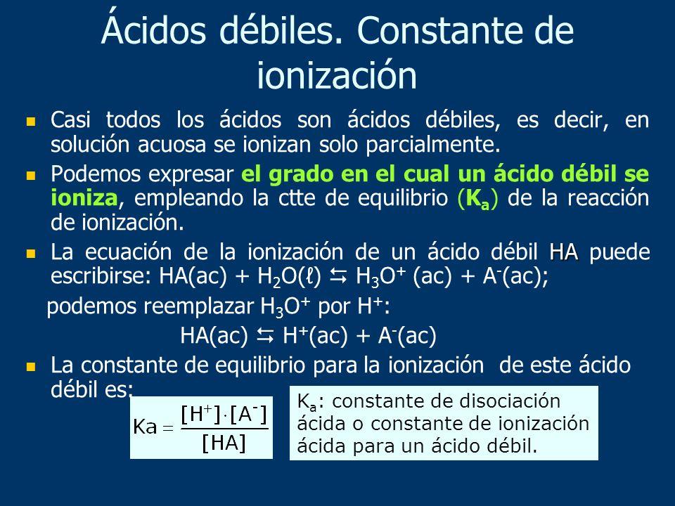 Ácidos débiles. Constante de ionización Casi todos los ácidos son ácidos débiles, es decir, en solución acuosa se ionizan solo parcialmente. Podemos e