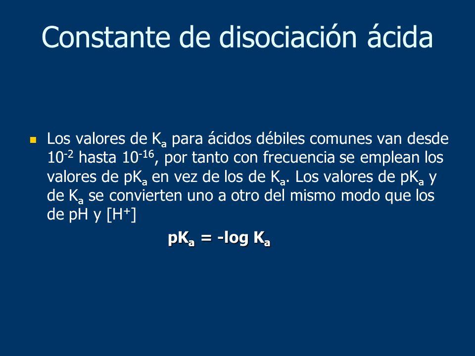 Los valores de K a para ácidos débiles comunes van desde 10 -2 hasta 10 -16, por tanto con frecuencia se emplean los valores de pK a en vez de los de