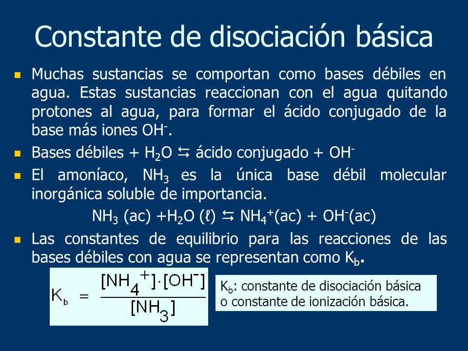 Muchas sustancias se comportan como bases débiles en agua. Estas sustancias reaccionan con el agua quitando protones al agua, para formar el ácido con